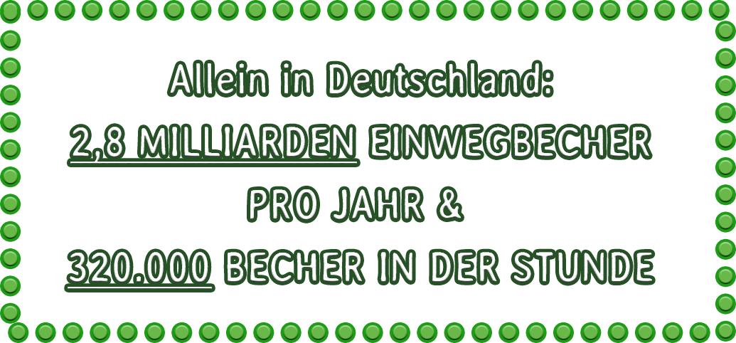 2,8 Milliarden Einwegbecher in Deutschland pro Jahr