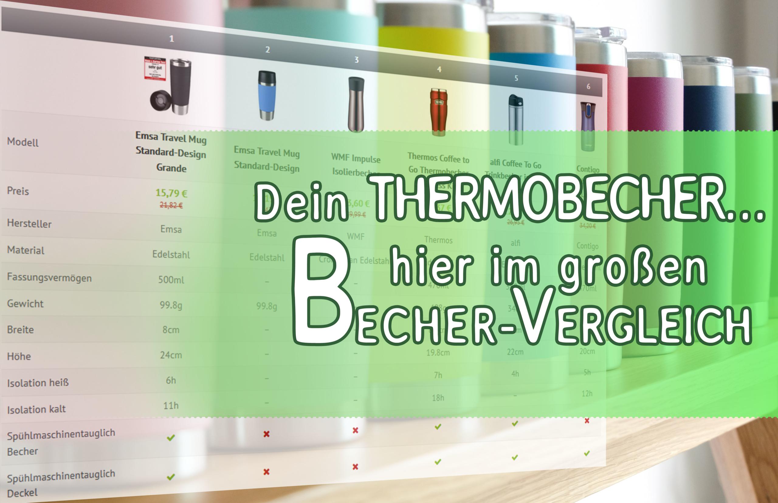 Thermobecher Produktvergleich